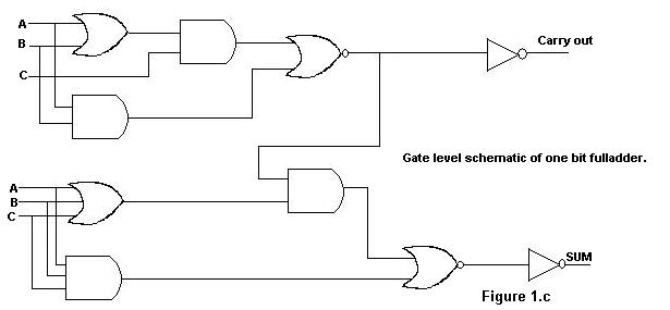 circuit diagrams of logic gates ireleast info circuit diagram using logic gates wiring diagram wiring circuit